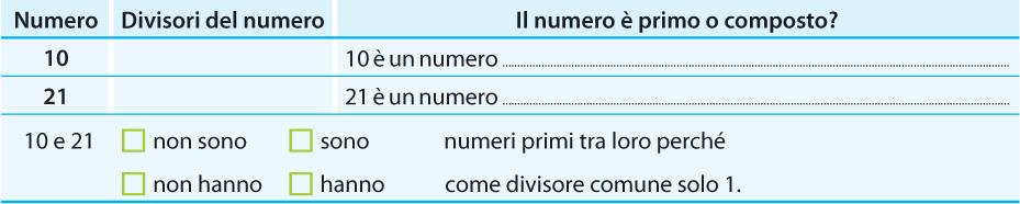 Multipli E Divisori
