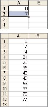 Multipli e divisori for Divisori di 77